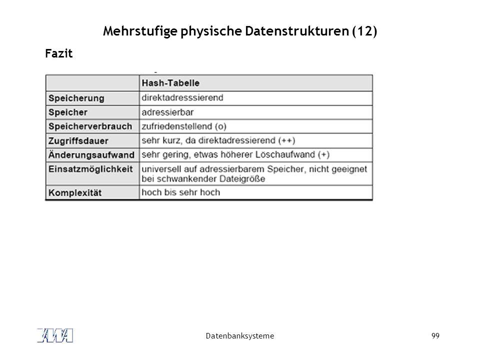 Datenbanksysteme99 Mehrstufige physische Datenstrukturen (12) Fazit