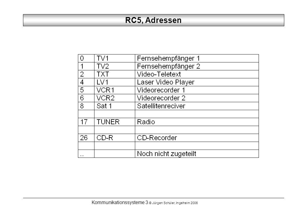 Kommunikationssysteme 3 © Jürgen Schüler, Ingelheim 2006 RC5, Adressen
