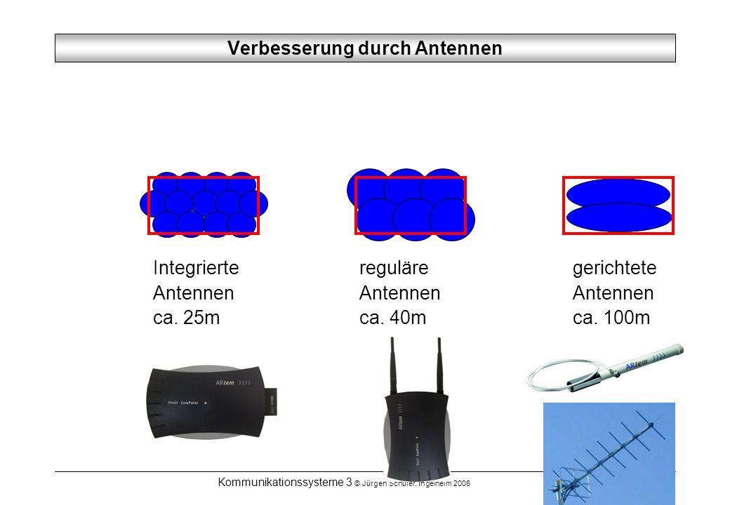 Kommunikationssysteme 3 © Jürgen Schüler, Ingelheim 2006 Integrierte Antennen ca.