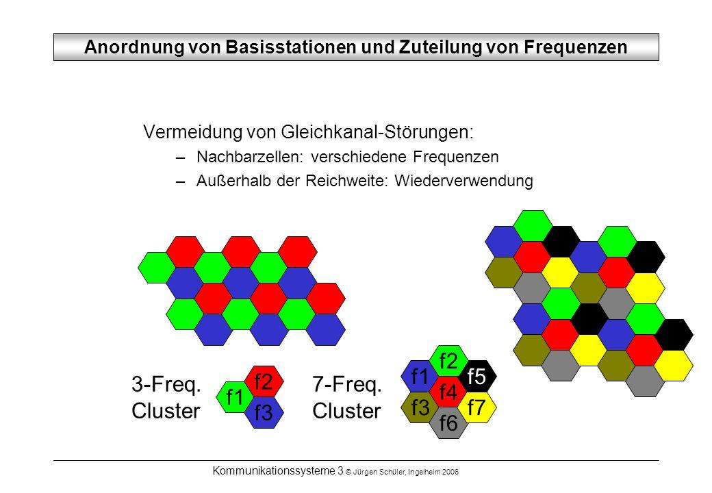 Kommunikationssysteme 3 © Jürgen Schüler, Ingelheim 2006 Anordnung von Basisstationen und Zuteilung von Frequenzen Vermeidung von Gleichkanal-Störungen: –Nachbarzellen: verschiedene Frequenzen –Außerhalb der Reichweite: Wiederverwendung f1 f2 f3 3-Freq.