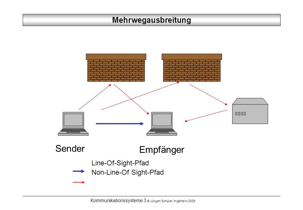 Kommunikationssysteme 3 © Jürgen Schüler, Ingelheim 2006 Mehrwegausbreitung Sender Empfänger Line-Of-Sight-Pfad Non-Line-Of Sight-Pfad