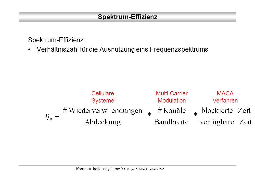 Kommunikationssysteme 3 © Jürgen Schüler, Ingelheim 2006 Spektrum-Effizienz Celluläre Systeme Multi Carrier Modulation MACA Verfahren Spektrum-Effizienz: Verhältniszahl für die Ausnutzung eins Frequenzspektrums
