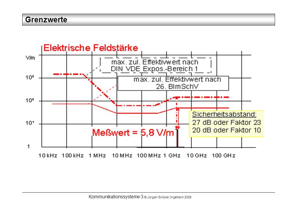 Kommunikationssysteme 3 © Jürgen Schüler, Ingelheim 2006 Grenzwerte