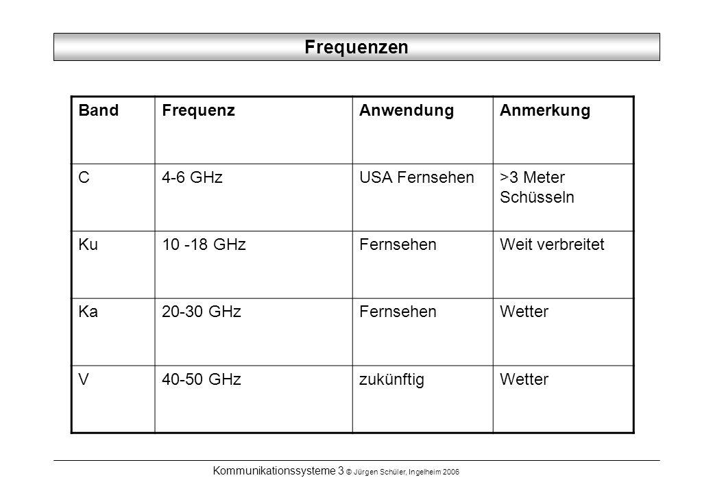 Kommunikationssysteme 3 © Jürgen Schüler, Ingelheim 2006 Frequenzen BandFrequenzAnwendungAnmerkung C4-6 GHzUSA Fernsehen>3 Meter Schüsseln Ku10 -18 GHzFernsehenWeit verbreitet Ka20-30 GHzFernsehenWetter V40-50 GHzzukünftigWetter