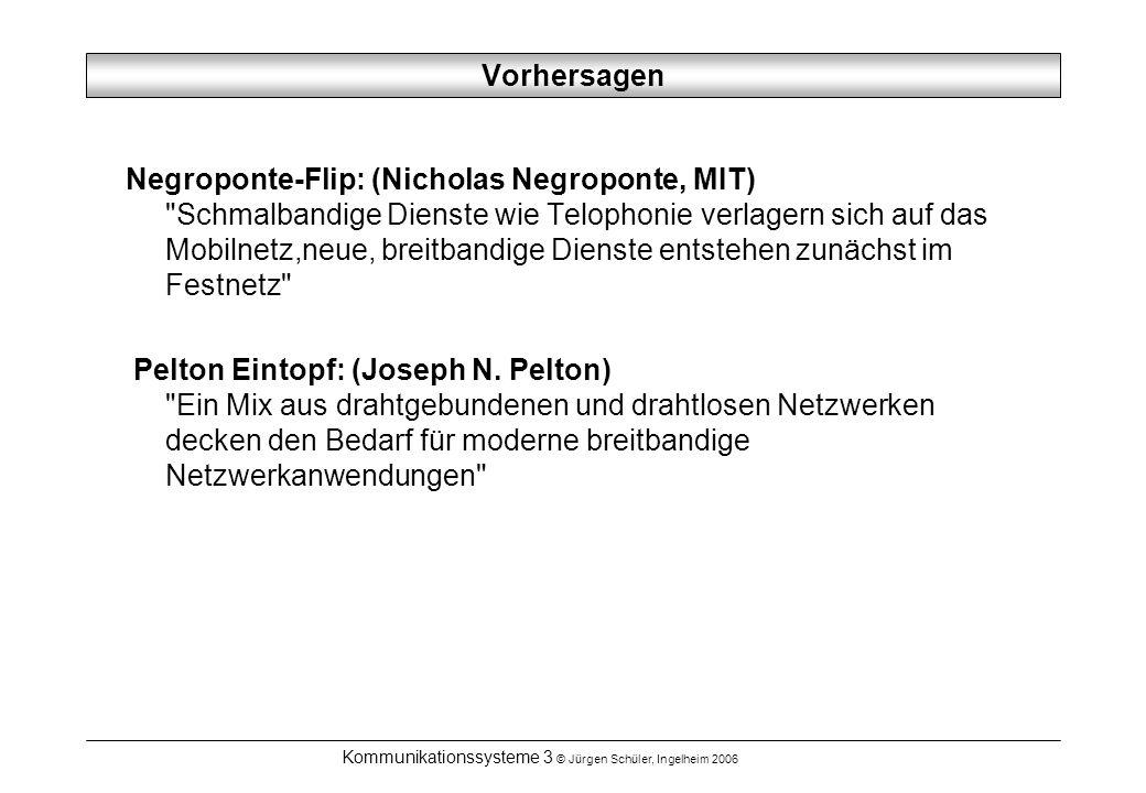 Kommunikationssysteme 3 © Jürgen Schüler, Ingelheim 2006 Funktechnik TechnikCellengrößeModulationZugriff GSM20KmGMSKZuweisung HSCSD20KmGMSKZuweisung + Kanalbündelung GPRS20KmGMSKTDMA UMTS10KmCDMACDMA + Zuweisung WLAN 802.11b 30mDSSS + Chipping MACA WLAN 802.11b 30mMCMMACA