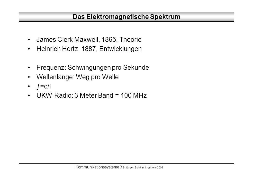Kommunikationssysteme 3 © Jürgen Schüler, Ingelheim 2006 Das Elektromagnetische Spektrum James Clerk Maxwell, 1865, Theorie Heinrich Hertz, 1887, Entwicklungen Frequenz: Schwingungen pro Sekunde Wellenlänge: Weg pro Welle ƒ=c/l UKW-Radio: 3 Meter Band = 100 MHz