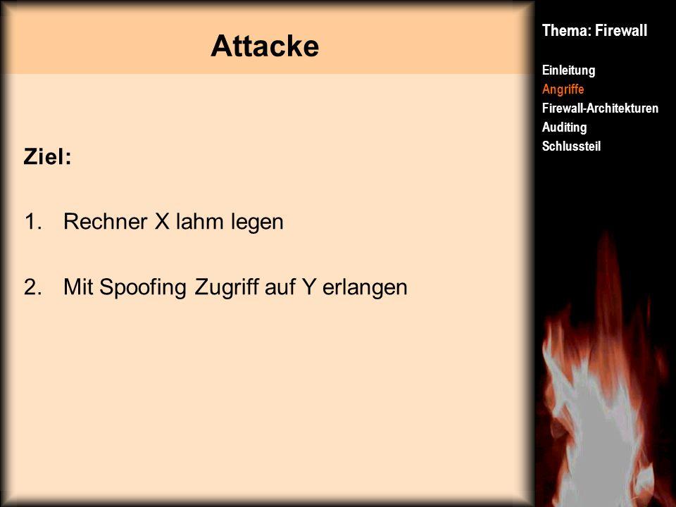 Attacke Thema: Firewall Einleitung Angriffe Firewall-Architekturen Auditing Schlussteil Ziel: 1.Rechner X lahm legen 2.Mit Spoofing Zugriff auf Y erla