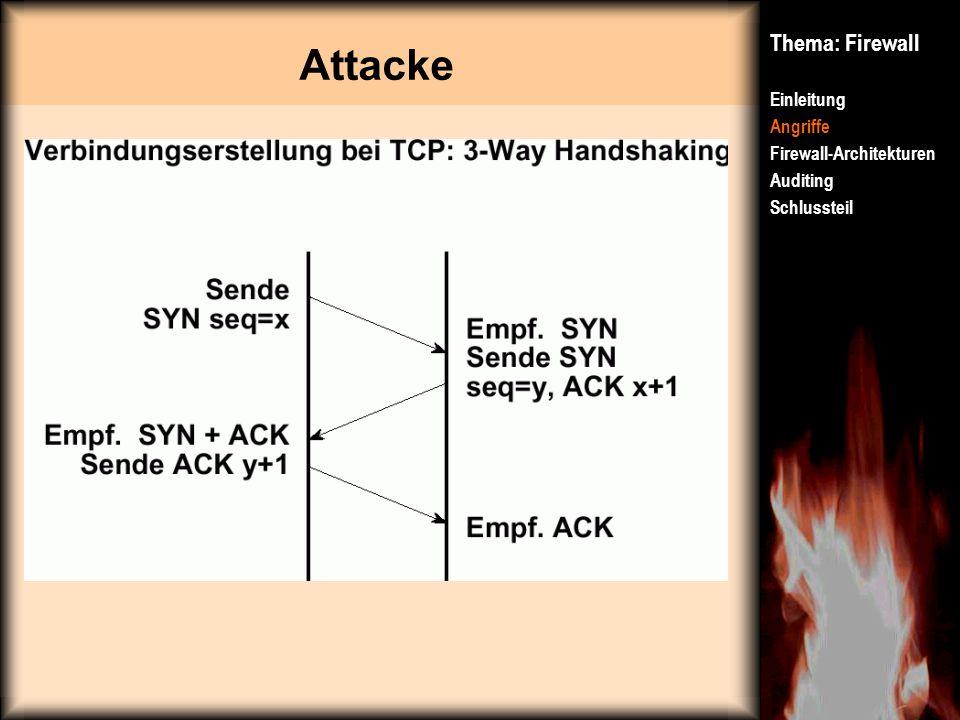 Attacke Thema: Firewall Einleitung Angriffe Firewall-Architekturen Auditing Schlussteil