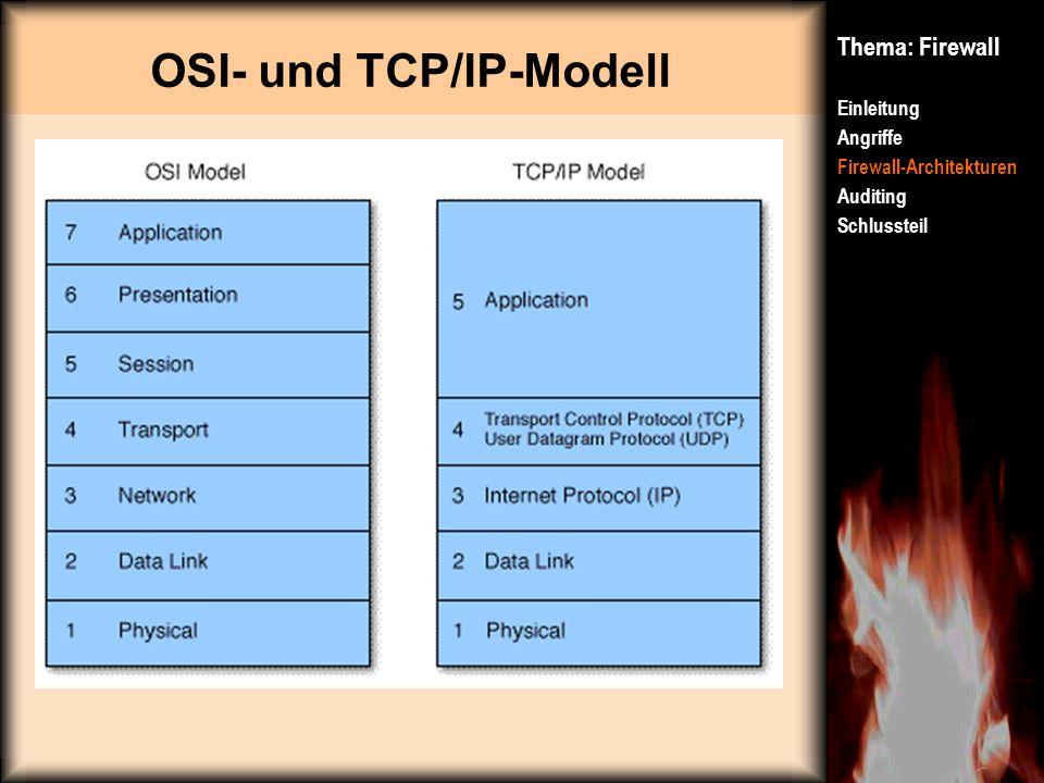 OSI- und TCP/IP-Modell Thema: Firewall Einleitung Angriffe Firewall-Architekturen Auditing Schlussteil