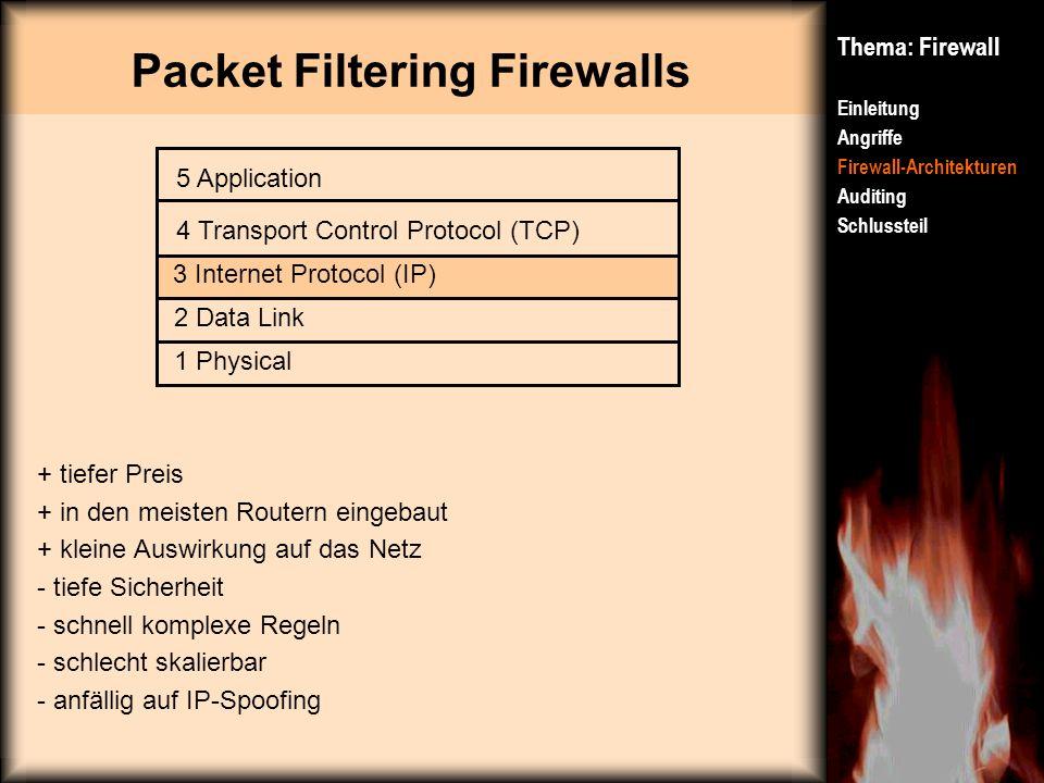 Packet Filtering Firewalls Thema: Firewall Einleitung Angriffe Firewall-Architekturen Auditing Schlussteil + tiefer Preis + in den meisten Routern ein