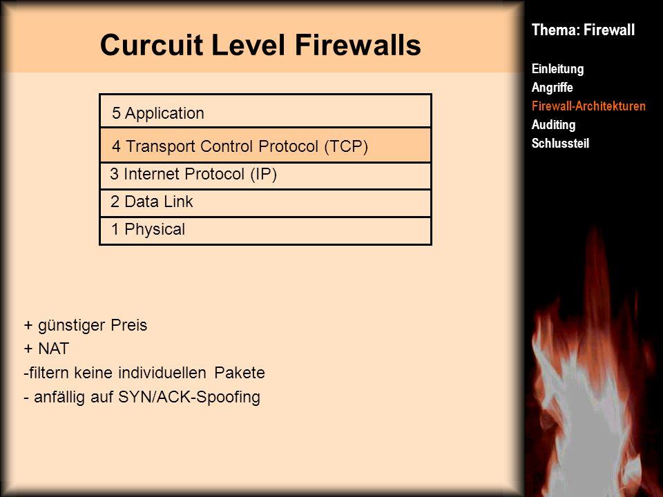 Curcuit Level Firewalls Thema: Firewall Einleitung Angriffe Firewall-Architekturen Auditing Schlussteil + günstiger Preis + NAT -filtern keine individ
