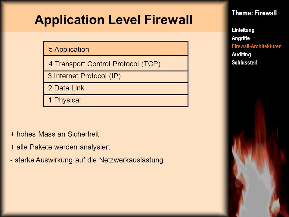 Application Level Firewall Thema: Firewall Einleitung Angriffe Firewall-Architekturen Auditing Schlussteil + hohes Mass an Sicherheit + alle Pakete we