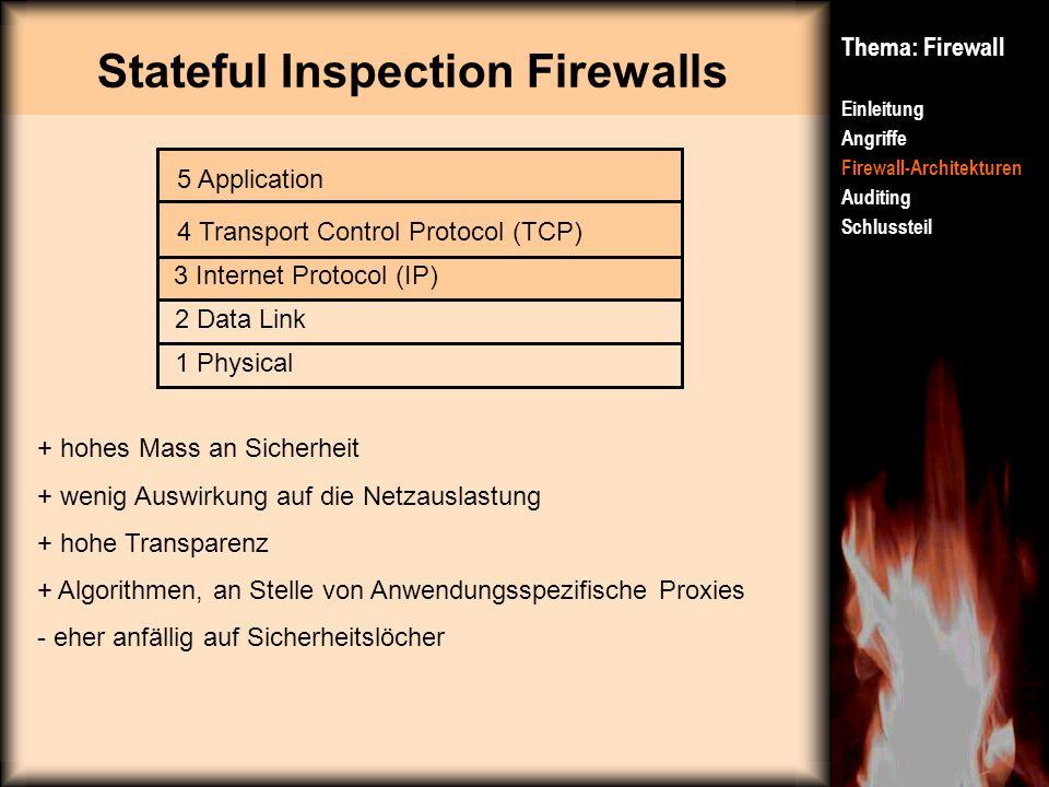 Stateful Inspection Firewalls Thema: Firewall Einleitung Angriffe Firewall-Architekturen Auditing Schlussteil + hohes Mass an Sicherheit + wenig Auswi