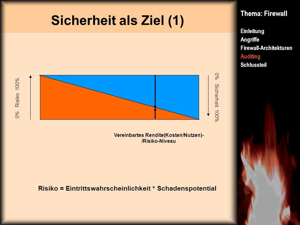 Sicherheit als Ziel (1) Thema: Firewall Einleitung Angriffe Firewall-Architekturen Auditing Schlussteil Vereinbartes Rendite(Kosten/Nutzen)- /Risiko-N