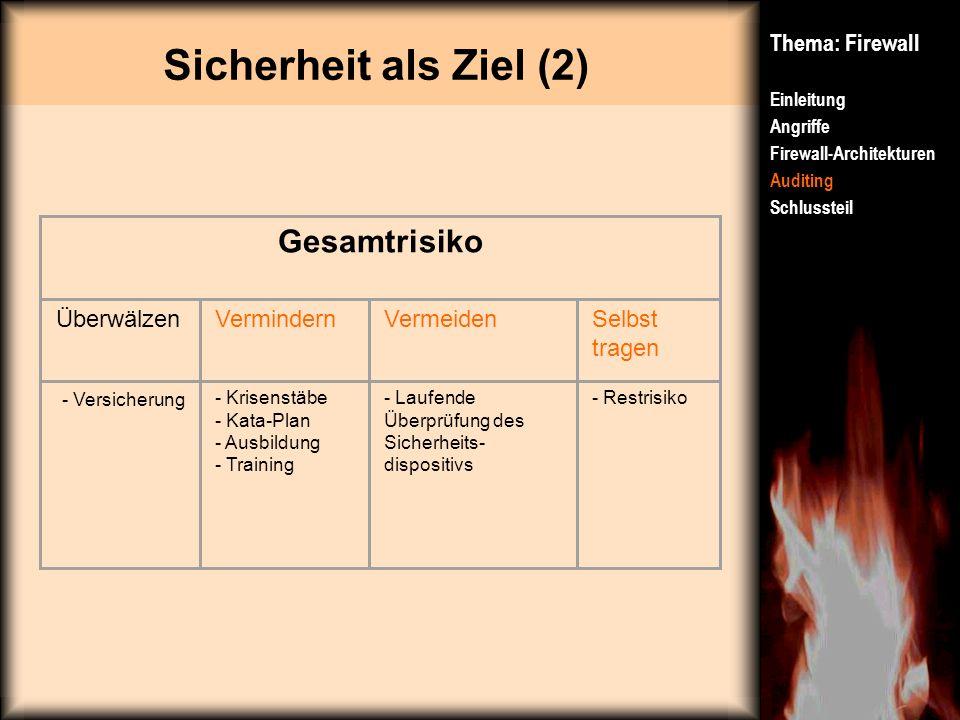 Sicherheit als Ziel (2) Thema: Firewall Einleitung Angriffe Firewall-Architekturen Auditing Schlussteil Gesamtrisiko ÜberwälzenVermindernVermeidenSelb