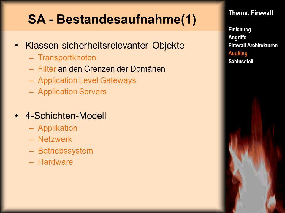 SA - Bestandesaufnahme(1) Thema: Firewall Einleitung Angriffe Firewall-Architekturen Auditing Schlussteil Klassen sicherheitsrelevanter Objekte –Trans