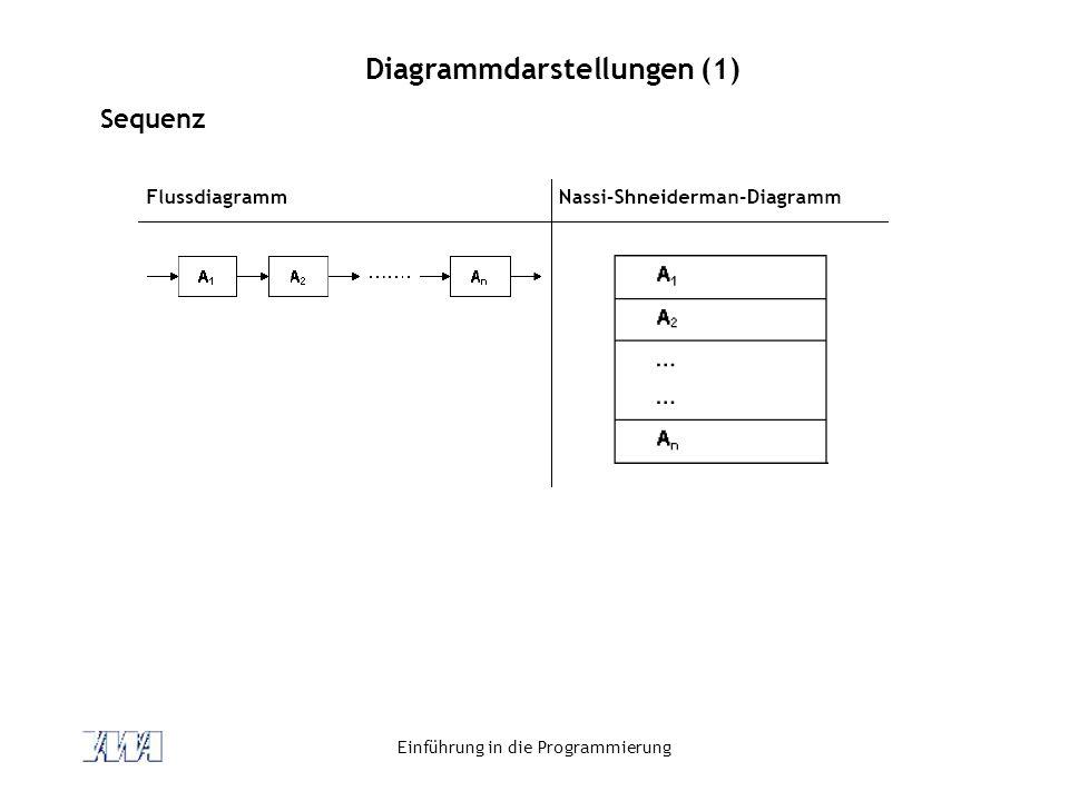 Einführung in die Programmierung Diagrammdarstellungen (1) Sequenz
