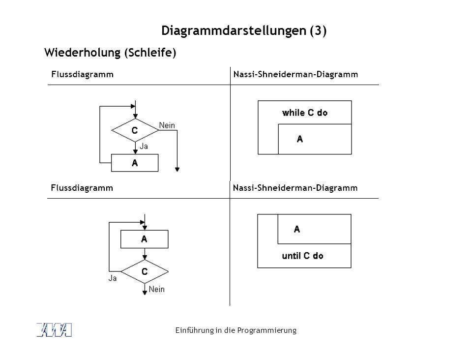 Einführung in die Programmierung Diagrammdarstellungen (3) Wiederholung (Schleife)