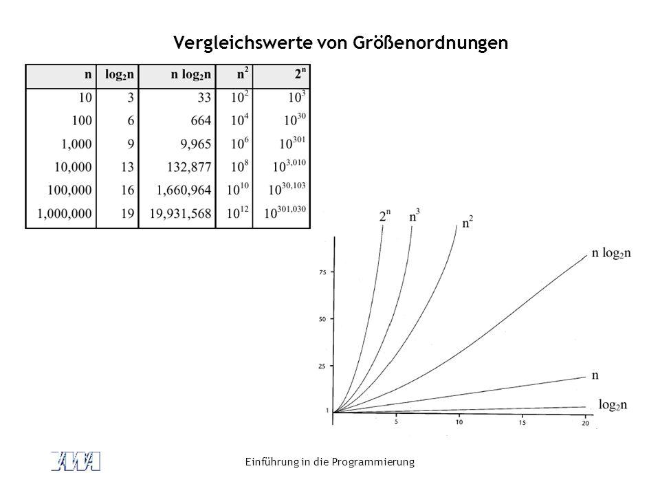 Einführung in die Programmierung Vergleichswerte von Größenordnungen