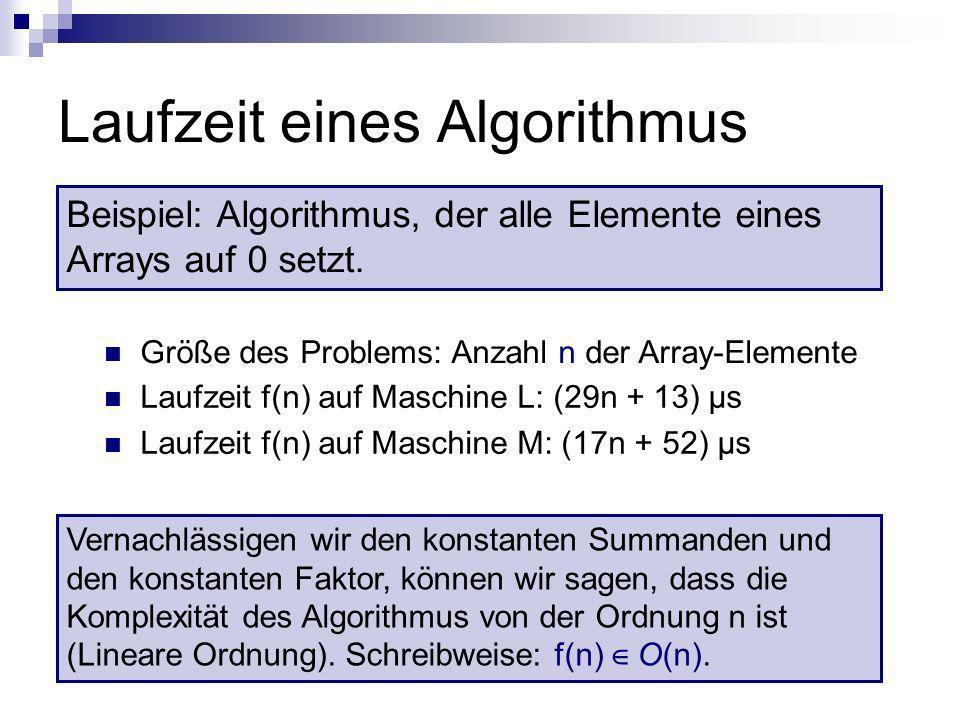 Laufzeit eines Algorithmus Beispiel: Algorithmus, der alle Elemente eines Arrays auf 0 setzt. Größe des Problems: Anzahl n der Array-Elemente Laufzeit