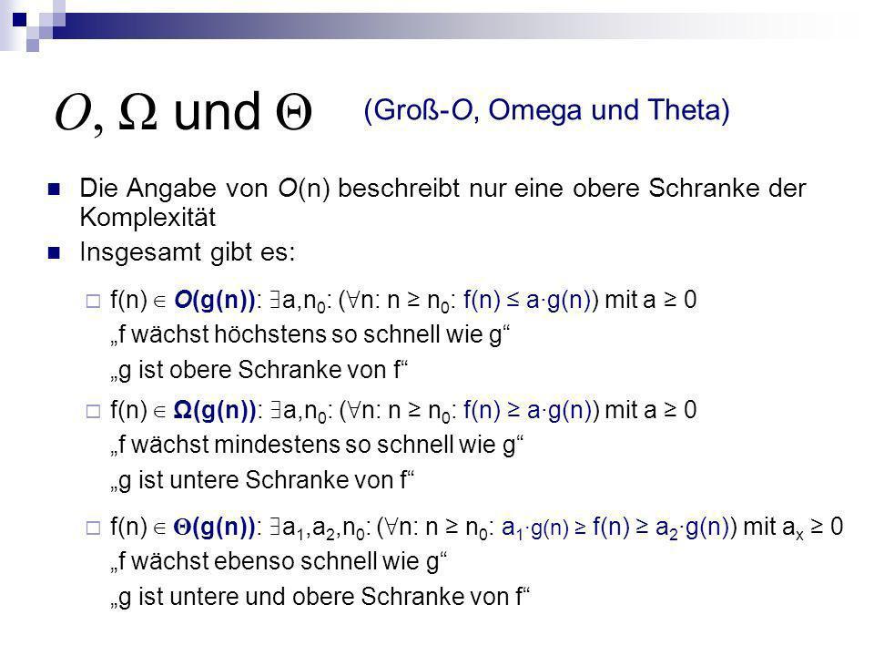 O, Ω und Θ Die Angabe von O(n) beschreibt nur eine obere Schranke der Komplexität Insgesamt gibt es: (Groß-O, Omega und Theta) f(n) O(g(n)): a,n 0 : (