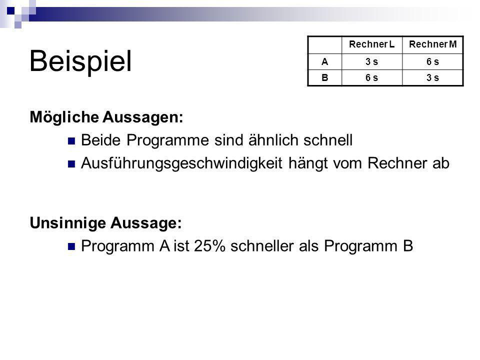 Beispiel Rechner LRechner M A3 s6 s B 3 s Unsinnige Aussage: Programm A ist 25% schneller als Programm B Trotzdem wird diese Aussage oft gemacht.