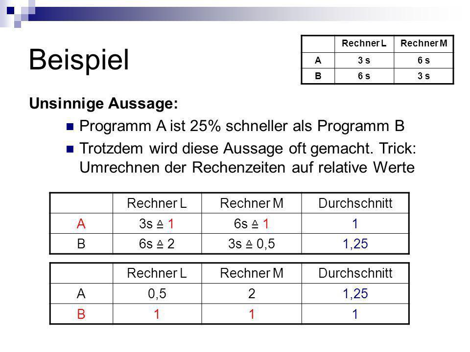 Beispiel Rechner LRechner M A3 s6 s B 3 s Unsinnige Aussage: Programm A ist 25% schneller als Programm B Trotzdem wird diese Aussage oft gemacht. Tric