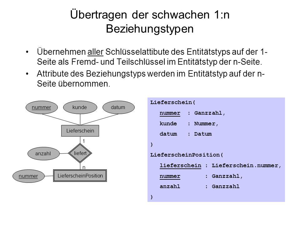 Übertragen der schwachen 1:n Beziehungstypen Übernehmen aller Schlüsselattibute des Entitätstyps auf der 1- Seite als Fremd- und Teilschlüssel im Enti