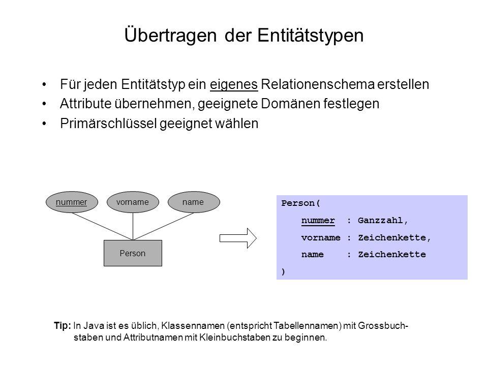 Übertragen der Entitätstypen Für jeden Entitätstyp ein eigenes Relationenschema erstellen Attribute übernehmen, geeignete Domänen festlegen Primärschl
