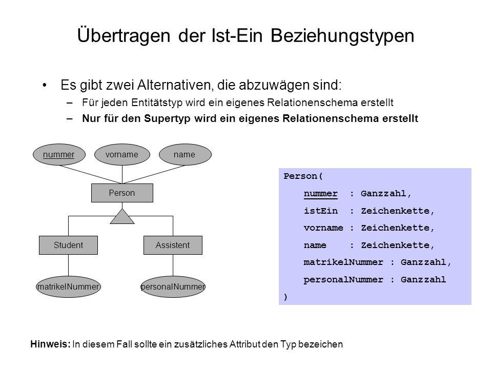 Übertragen der Ist-Ein Beziehungstypen Es gibt zwei Alternativen, die abzuwägen sind: –Für jeden Entitätstyp wird ein eigenes Relationenschema erstell