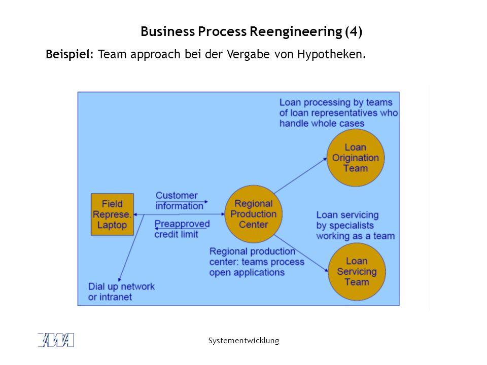 Systementwicklung Business Process Reengineering (4) Beispiel: Team approach bei der Vergabe von Hypotheken.