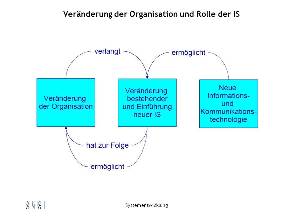 Systementwicklung Veränderung der Organisation und Rolle der IS