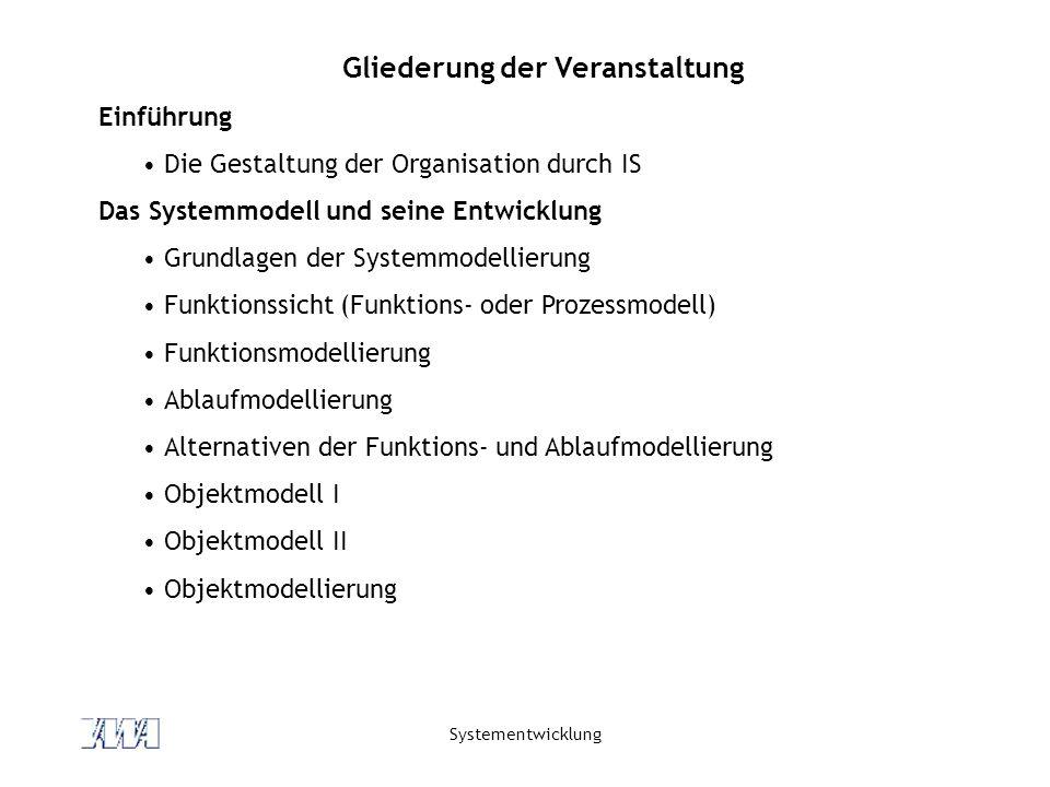 Systementwicklung Gliederung der Veranstaltung Einführung Die Gestaltung der Organisation durch IS Das Systemmodell und seine Entwicklung Grundlagen der Systemmodellierung Funktionssicht (Funktions- oder Prozessmodell) Funktionsmodellierung Ablaufmodellierung Alternativen der Funktions- und Ablaufmodellierung Objektmodell I Objektmodell II Objektmodellierung