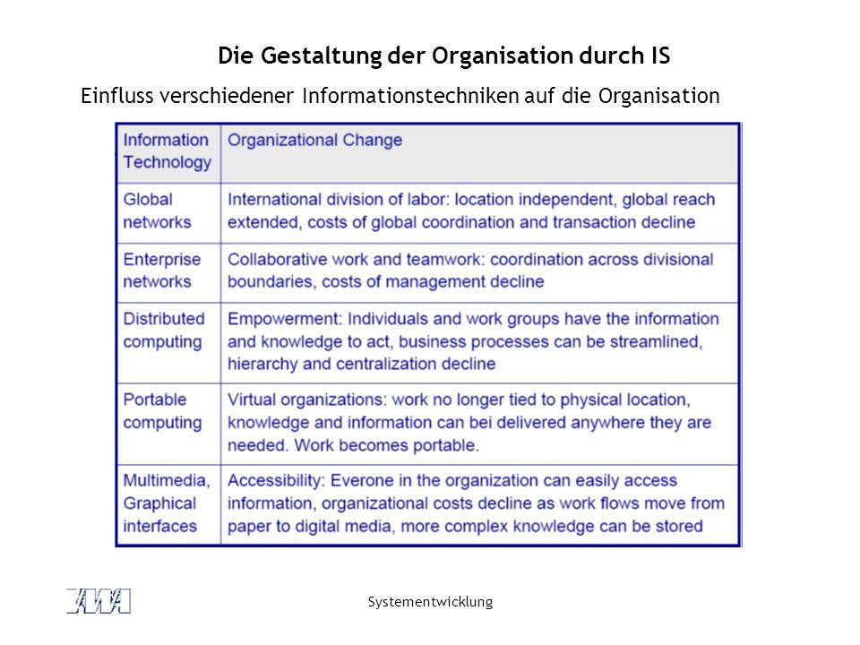 Systementwicklung Die Gestaltung der Organisation durch IS Einfluss verschiedener Informationstechniken auf die Organisation