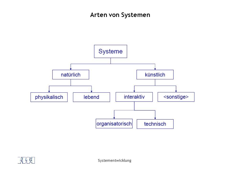 Systementwicklung Arten von Systemen