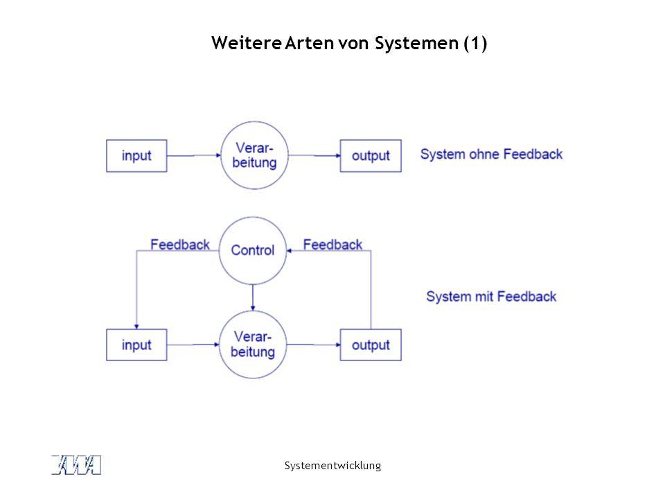 Systementwicklung Weitere Arten von Systemen (1)