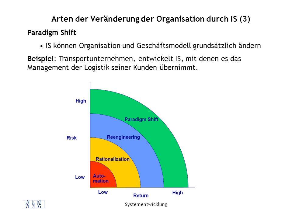 Systementwicklung Arten der Veränderung der Organisation durch IS (3) Paradigm Shift IS können Organisation und Geschäftsmodell grundsätzlich ändern Beispiel: Transportunternehmen, entwickelt IS, mit denen es das Management der Logistik seiner Kunden übernimmt.