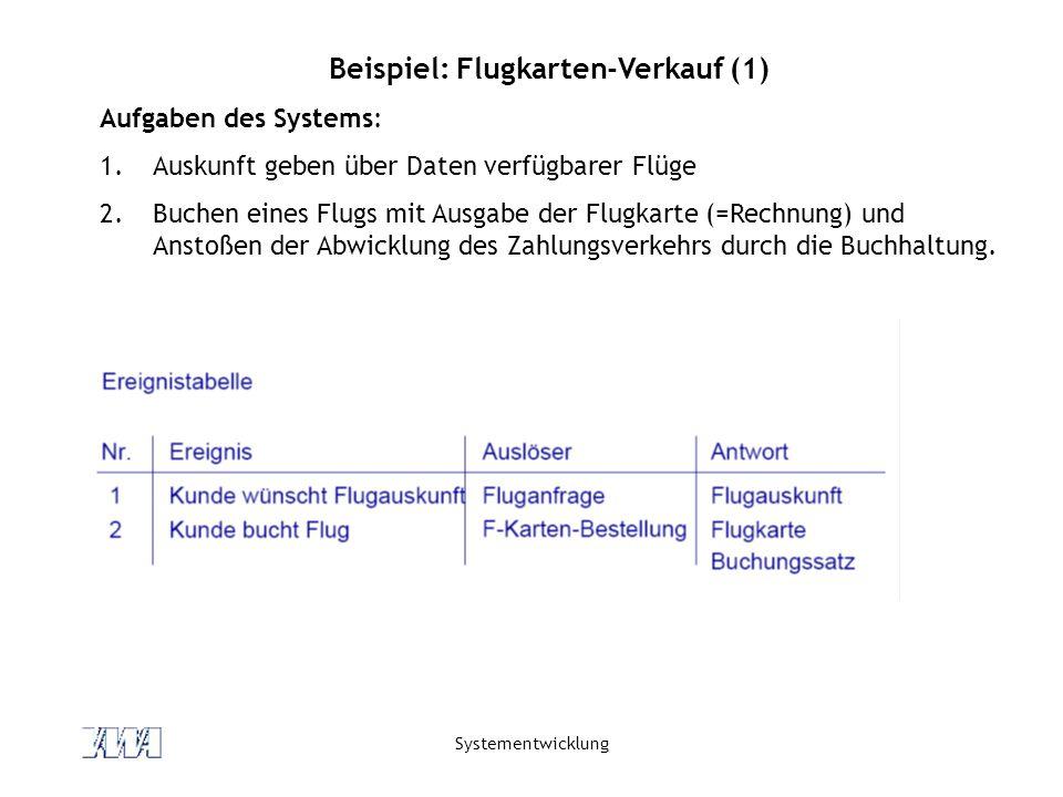 Systementwicklung Beispiel: Flugkarten-Verkauf (1) Aufgaben des Systems: 1.Auskunft geben über Daten verfügbarer Flüge 2.Buchen eines Flugs mit Ausgabe der Flugkarte (=Rechnung) und Anstoßen der Abwicklung des Zahlungsverkehrs durch die Buchhaltung.