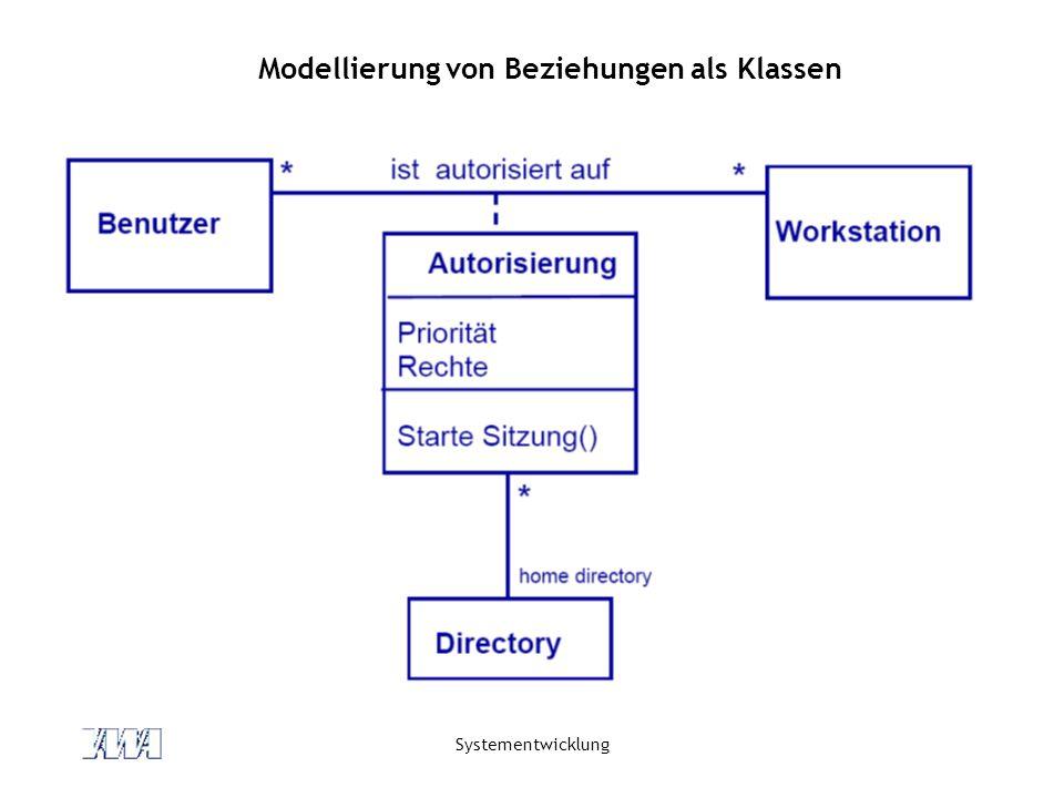 Systementwicklung Modellierung von Beziehungen als Klassen