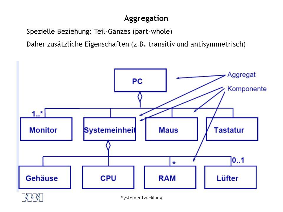 Systementwicklung Aggregation Spezielle Beziehung: Teil-Ganzes (part-whole) Daher zusätzliche Eigenschaften (z.B.
