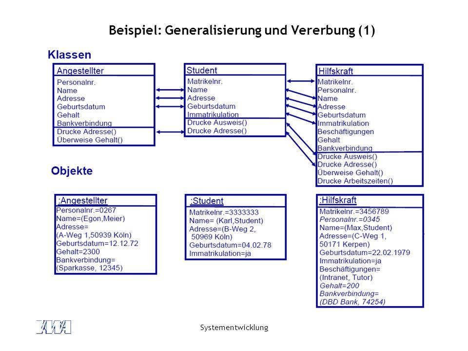 Systementwicklung Beispiel: Generalisierung und Vererbung (1)