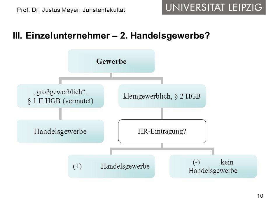 10 Prof. Dr. Justus Meyer, Juristenfakultät III. Einzelunternehmer – 2. Handelsgewerbe? Gewerbe großgewerblich, § 1 II HGB (vermutet) Handelsgewerbe k