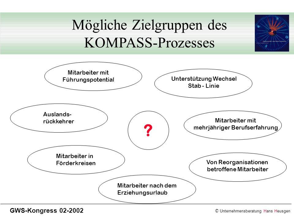 © Unternehmensberatung Hans Heusgen GWS-Kongress 02-2002 Mögliche Zielgruppen des KOMPASS-Prozesses Mitarbeiter mit Führungspotential Unterstützung We