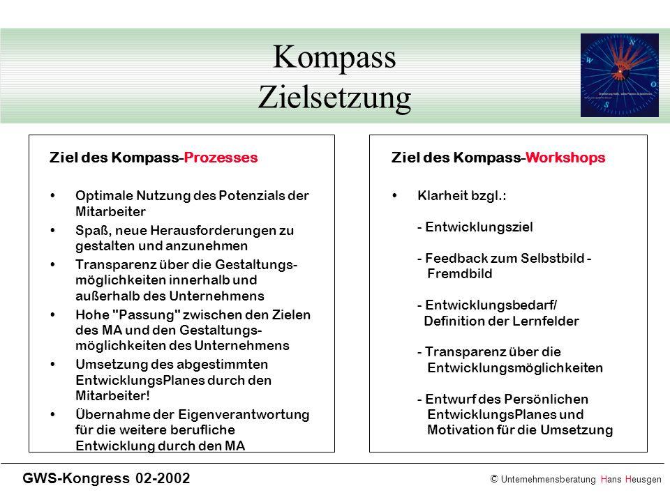 © Unternehmensberatung Hans Heusgen GWS-Kongress 02-2002 Kompass Zielsetzung Optimale Nutzung des Potenzials der Mitarbeiter Spaß, neue Herausforderun
