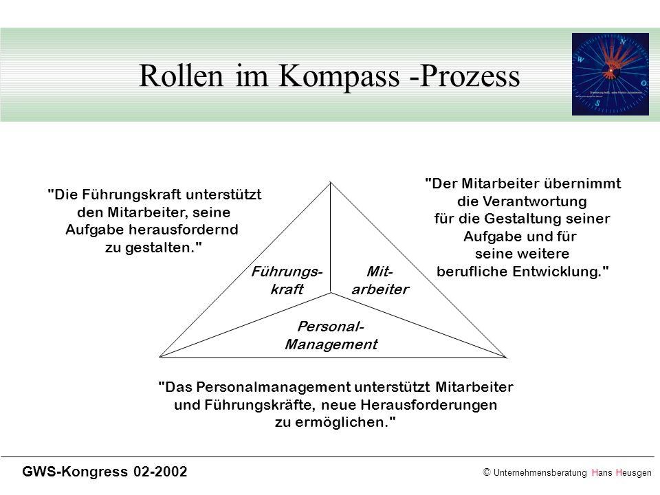 © Unternehmensberatung Hans Heusgen GWS-Kongress 02-2002 Rollen im Kompass -Prozess Mit- arbeiter Führungs- kraft Personal- Management