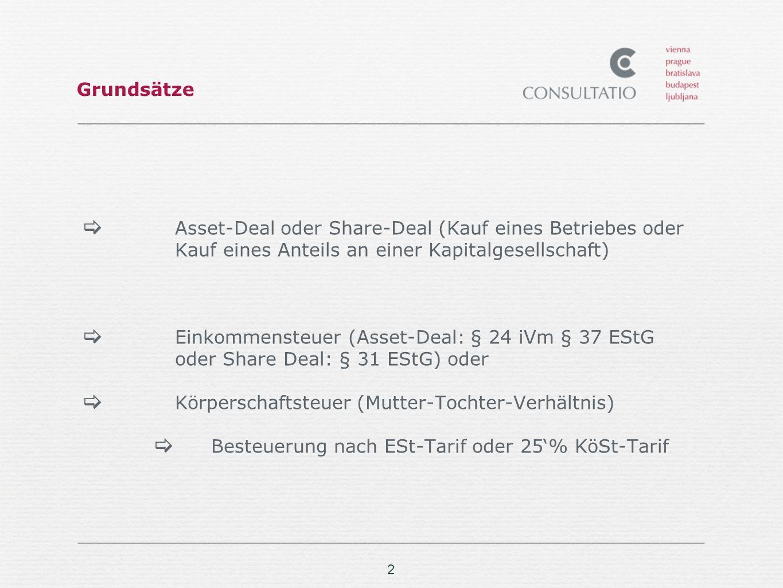 2 Grundsätze Asset-Deal oder Share-Deal (Kauf eines Betriebes oder Kauf eines Anteils an einer Kapitalgesellschaft) Einkommensteuer (Asset-Deal: § 24 iVm § 37 EStG oder Share Deal: § 31 EStG) oder Körperschaftsteuer (Mutter-Tochter-Verhältnis) Besteuerung nach ESt-Tarif oder 25% KöSt-Tarif