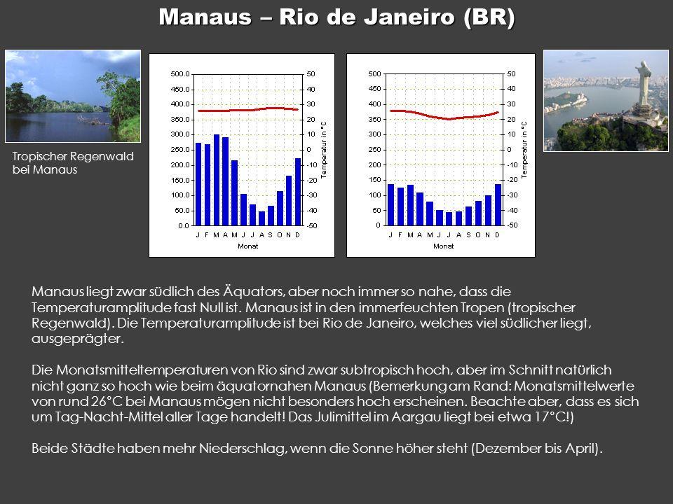 Manaus – Rio de Janeiro (BR) Manaus liegt zwar südlich des Äquators, aber noch immer so nahe, dass die Temperaturamplitude fast Null ist. Manaus ist i
