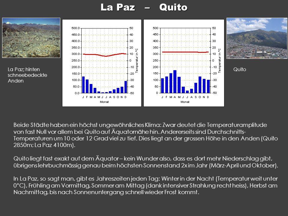 La Paz – Quito Beide Städte haben ein höchst ungewöhnliches Klima: Zwar deutet die Temperaturamplitude von fast Null vor allem bei Quito auf Äquatornä