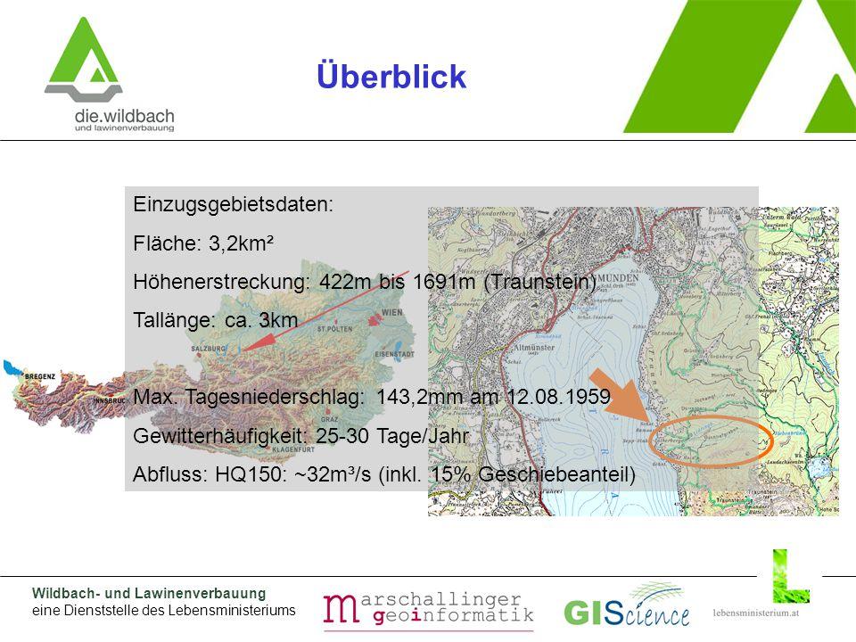 Wildbach- und Lawinenverbauung eine Dienststelle des Lebensministeriums Überblick Einzugsgebietsdaten: Fläche: 3,2km² Höhenerstreckung: 422m bis 1691m (Traunstein) Tallänge: ca.