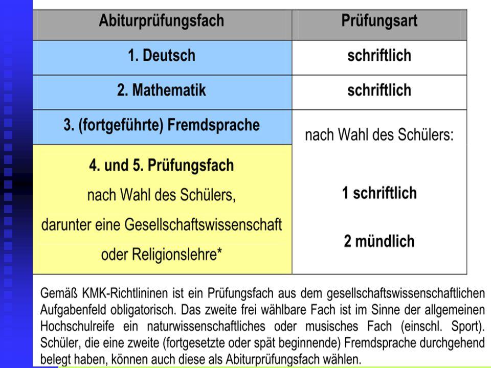 Stunden: Vergleich 7/8 (G8) Fächer NTGSG 8Vgl.zu 78 D/Fs1/ Fs2 4/3/4 3.